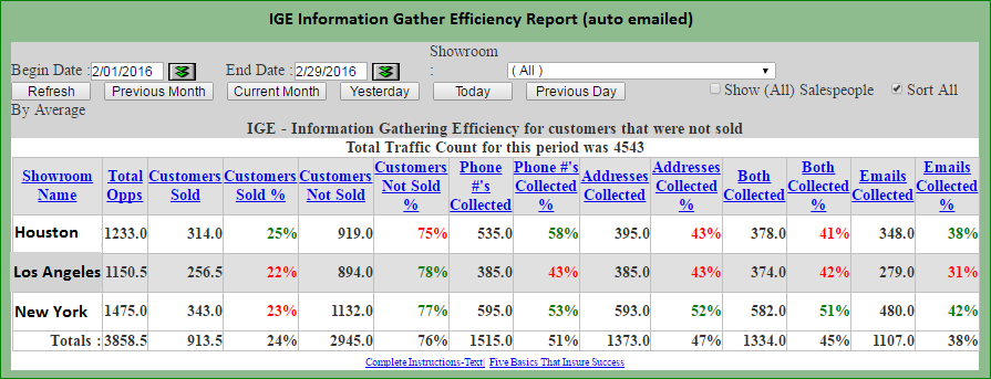 12 IGE Information Gathering Efficiency Report
