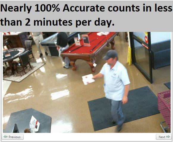 nearly 100% accurate counts in less than 2 minutes per day
